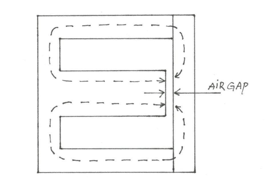 Coil and transformer calculator figure 6 air gap in the centre leg of an ei transformer core greentooth Image collections