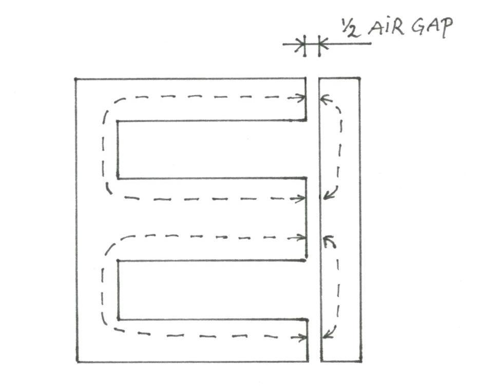 Coil and transformer calculator figure 7 air gap in all the legs of an ei transformer core greentooth Image collections
