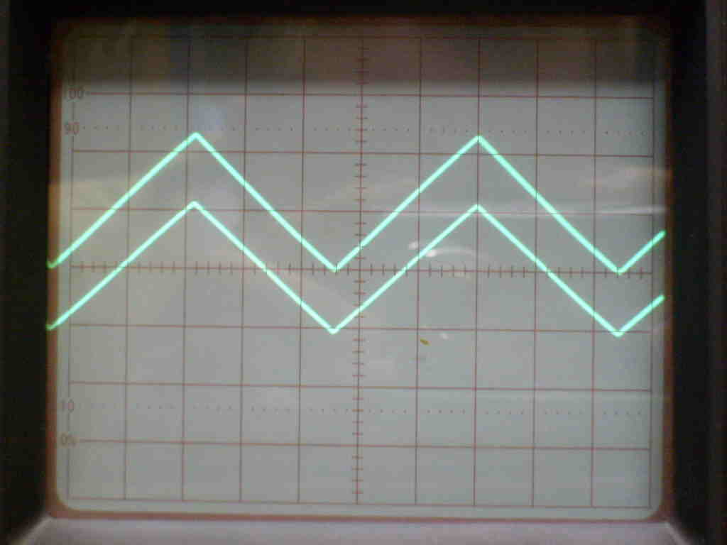 Audio Limiter Stereo Noise Circuit Figure 6 Linearity At High Level Input